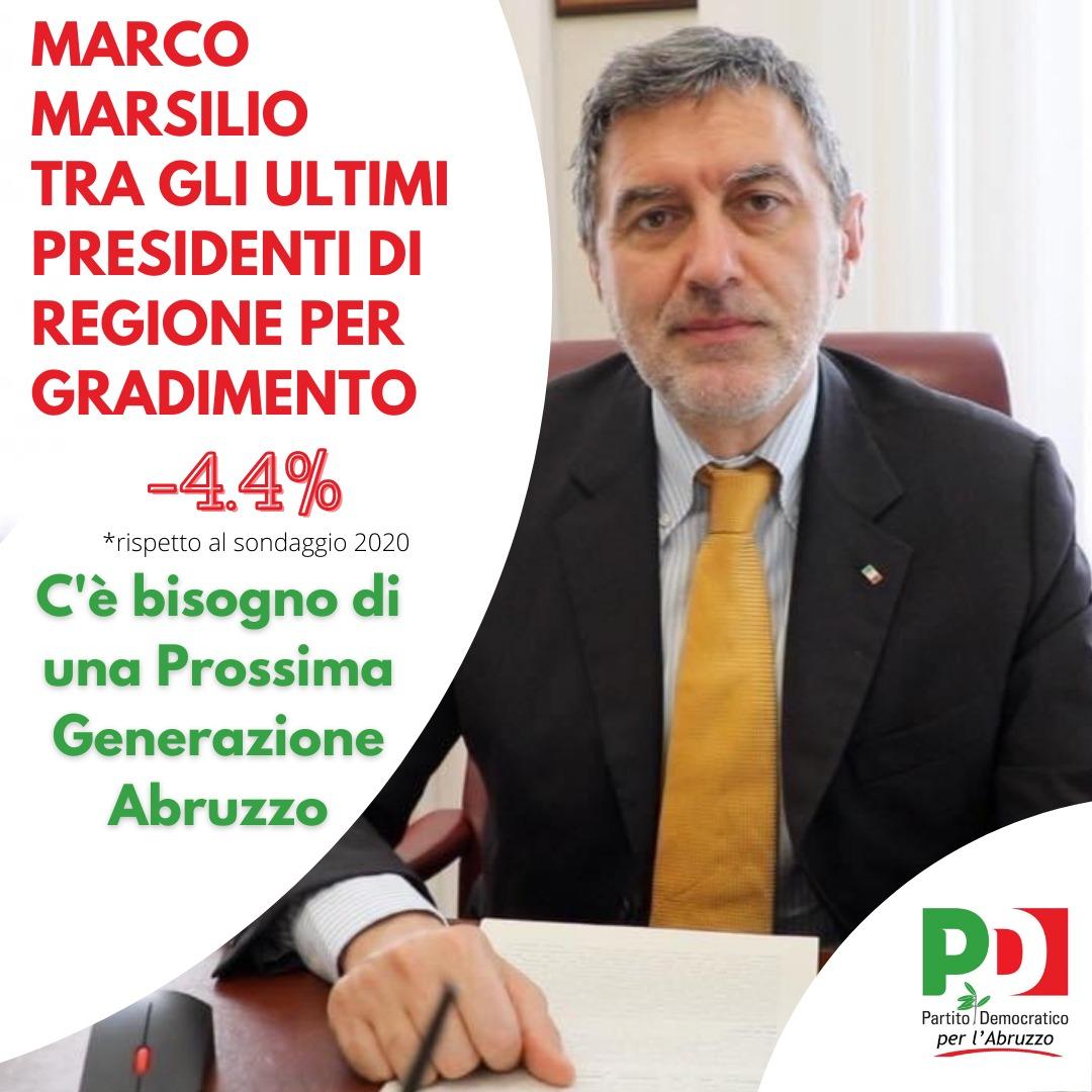 """Crollo consenso Marsilio, Fina: """"C'è bisogno di Prossima Generazione Abruzzo, PD aggregatore dell'alternativa"""""""